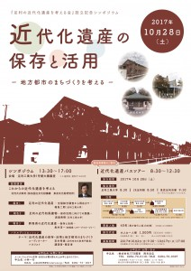 「足利の近代化遺産を考える会」設立記念シンポジウム近代化遺産の保存と活用=地方都市のまちづくりを考える=